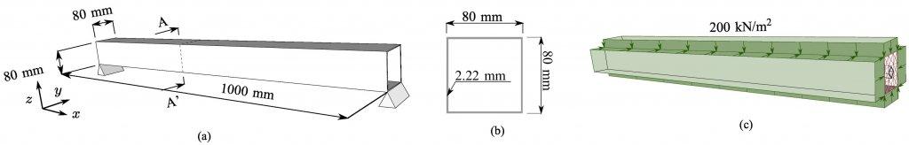 Des chercheurs conçoivent des poutres creuses composites imprimées en 3D modulaires