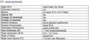 Roumanie: Comparaison d'implants crâniens spécifiques au patient, fabriqués de manière additive et conventionnelle