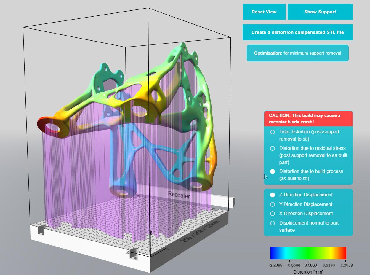 Bilan de l'année 2019: Impression 3D industrielle