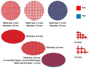 Belfast: l'impression 3D avec des composites PLA antioxydants montre un potentiel dans les applications médicales