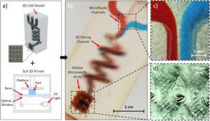 Impression SLA 3D pour les systèmes transdermiques d'administration de médicaments Microneedle