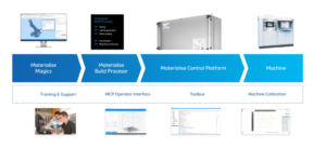 Materialise et Sigma Labs vont combiner les technologies pour le QA et le développement d'imprimantes 3D