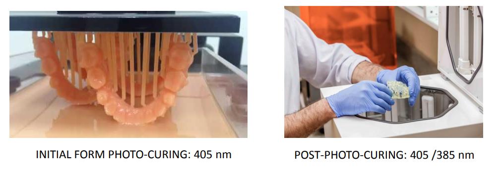 Collège dentaire de Géorgie: examen des types de photo-initiateurs dans les résines d'impression 3D