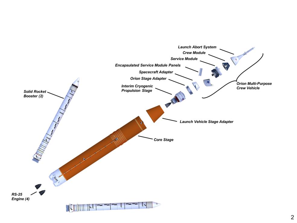 La NASA veut qu'Aerojet Rocketdyne fabrique plus de moteurs-fusées avec des pièces imprimées en 3D
