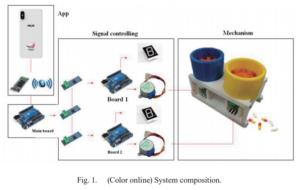 Impression 3D d'un pilulier intelligent avec reconnaissance d'image de réseau neuronal