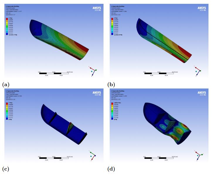 Impression 3D en métal: amélioration des systèmes de dispositifs flottants magnétiques