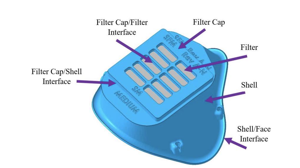 Masques respiratoires imprimés en 3D inférieurs aux normes N95, déclare l'équipe de Virginia Tech