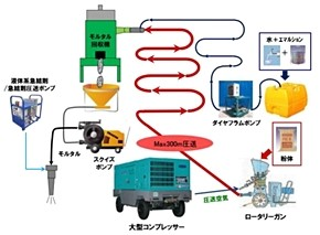 L'impression 3D de construction hybride au Japon combine les avantages de l'humidité