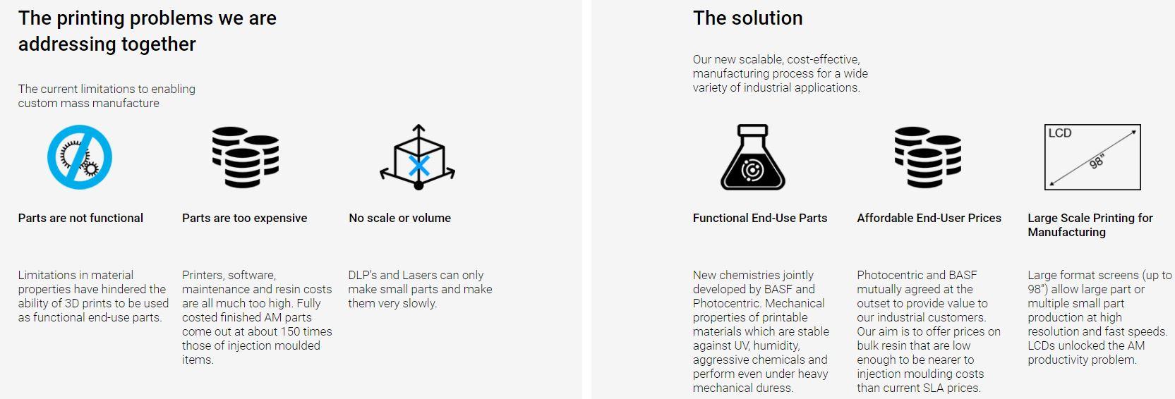 BASF et matériaux de lancement photocentriques pour l'impression 3D à lumière visible