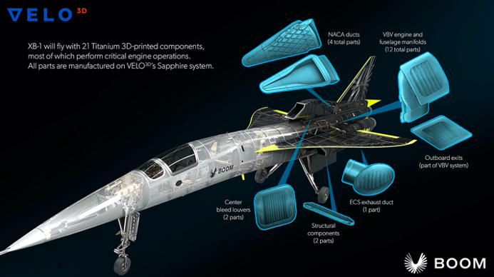 Boom Supersonic dévoile l'avion XB-1 avec 21 pièces imprimées en 3D