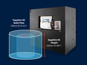 Impression 3D en métal : Qui va gagner la guerre des lasers ?