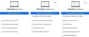 Ultimaker Professional et le logiciel Ultimaker Excellence s'imposent comme une plateforme d'impression 3D.
