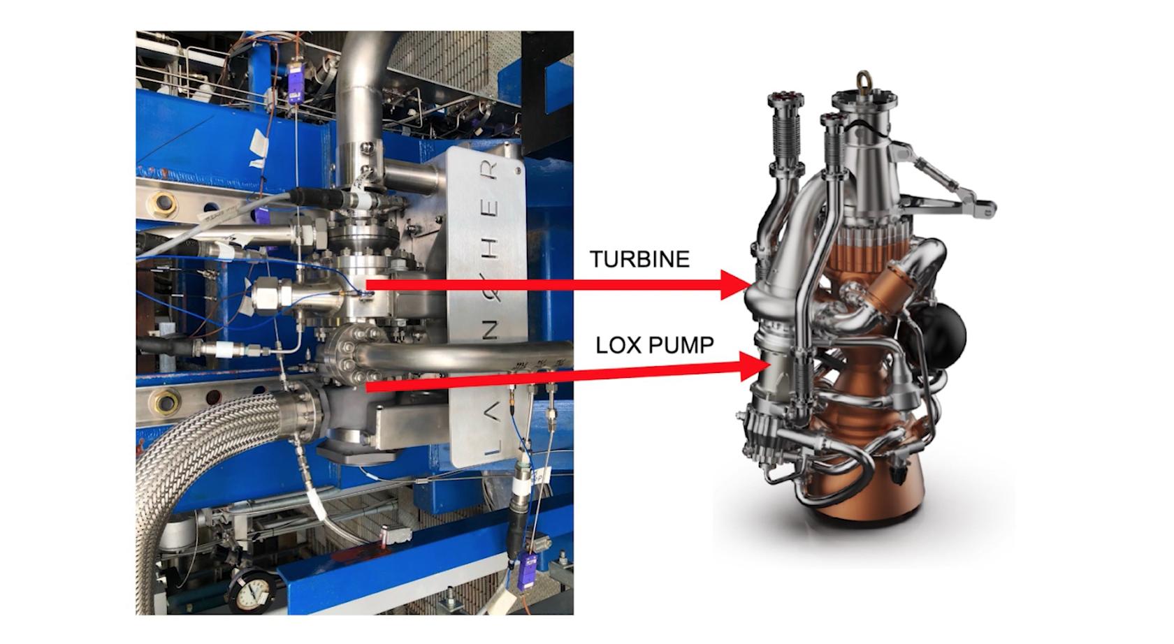 Read more about the article Launcher imprime en 3D la première turbopompe LOX pour moteur de fusée à l'aide de Sapphire de VELO3D